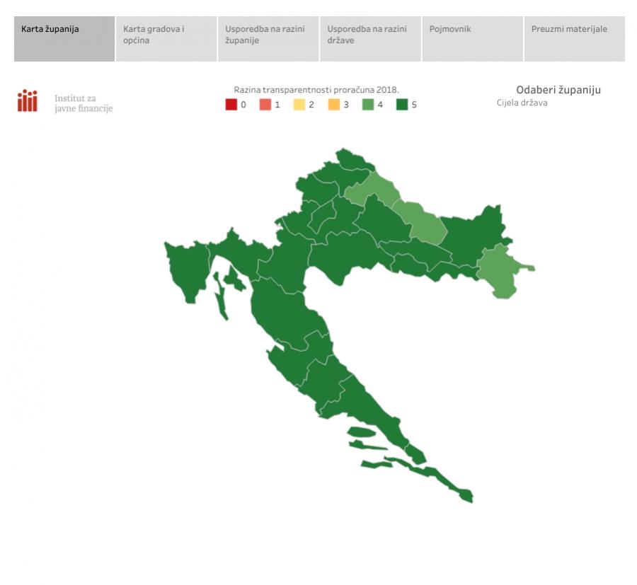 Petica za proračunsku transparentnost Požeško - slavonskoj županiji